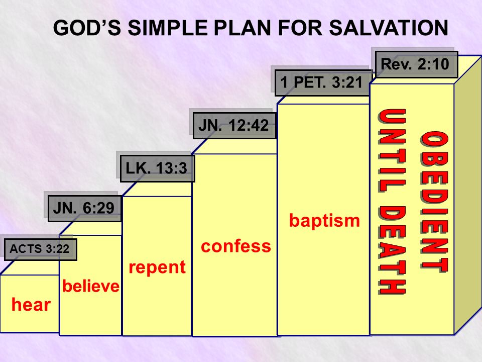 GODS SIMPLE PLAN FOR SALVATION hear believe repent confess baptism ACTS 3:22 JN.