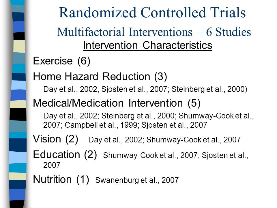 Randomized Controlled Trials Multifactorial Interventions Relevant Findings Falls Reduction n Significant reduction in falls in 3 of 6 studies –Day et al., 2002; Steinberg et al., 2000; Swanenburg et al., 2007 Fall Risk Reduction n Improvement in some/all fall risk factors in 5 of 6 studies –Measured by Balance assessment inventories, Strength, Gait Analysis, Agility/Dynamic Balance Assessments, Balance Confidence/Fear of Falling scales –Only Sjosten, et al., 2007 did not report improvement Limitations n Variability in participant selection, exercise dose, exercise program content, program duration n Questionable statistical analyses