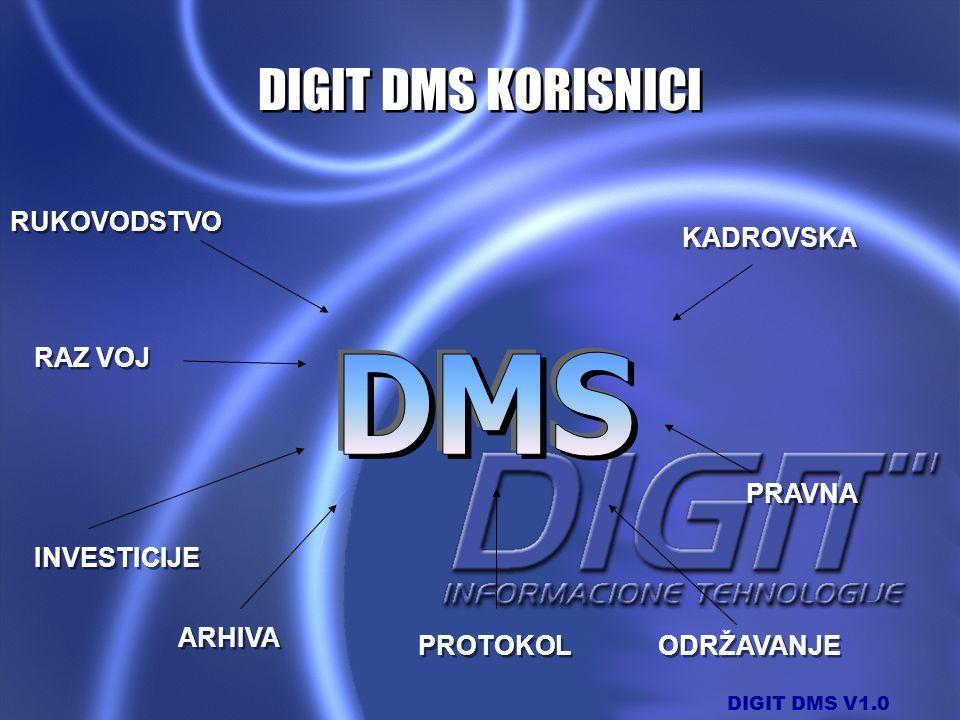 DIGIT DMS V1.0 ODRŽAVANJE PRAVNA KADROVSKA RAZ VOJ RUKOVODSTVO INVESTICIJE ARHIVA PROTOKOL DIGIT DMS KORISNICI