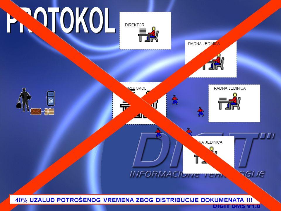 DIGIT DMS V1.0 PROTOKOL DIREKTOR RADNA JEDINICA 40% UZALUD POTROŠENOG VREMENA ZBOG DISTRIBUCIJE DOKUMENATA !!!