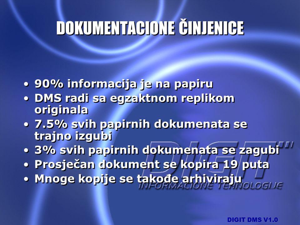 DIGIT DMS V1.0 DOKUMENTACIONE ČINJENICE 90% informacija je na papiru DMS radi sa egzaktnom replikom originala 7.5% svih papirnih dokumenata se trajno