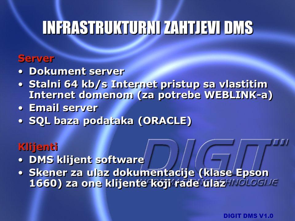 DIGIT DMS V1.0 INFRASTRUKTURNI ZAHTJEVI DMS Server Dokument server Stalni 64 kb/s Internet pristup sa vlastitim Internet domenom (za potrebe WEBLINK-a