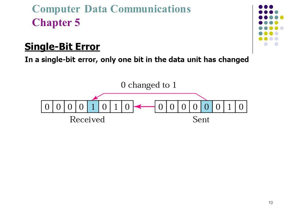 Computer Data Communications Chapter 5 13 Single-Bit Error In a single-bit error, only one bit in the data unit has changed