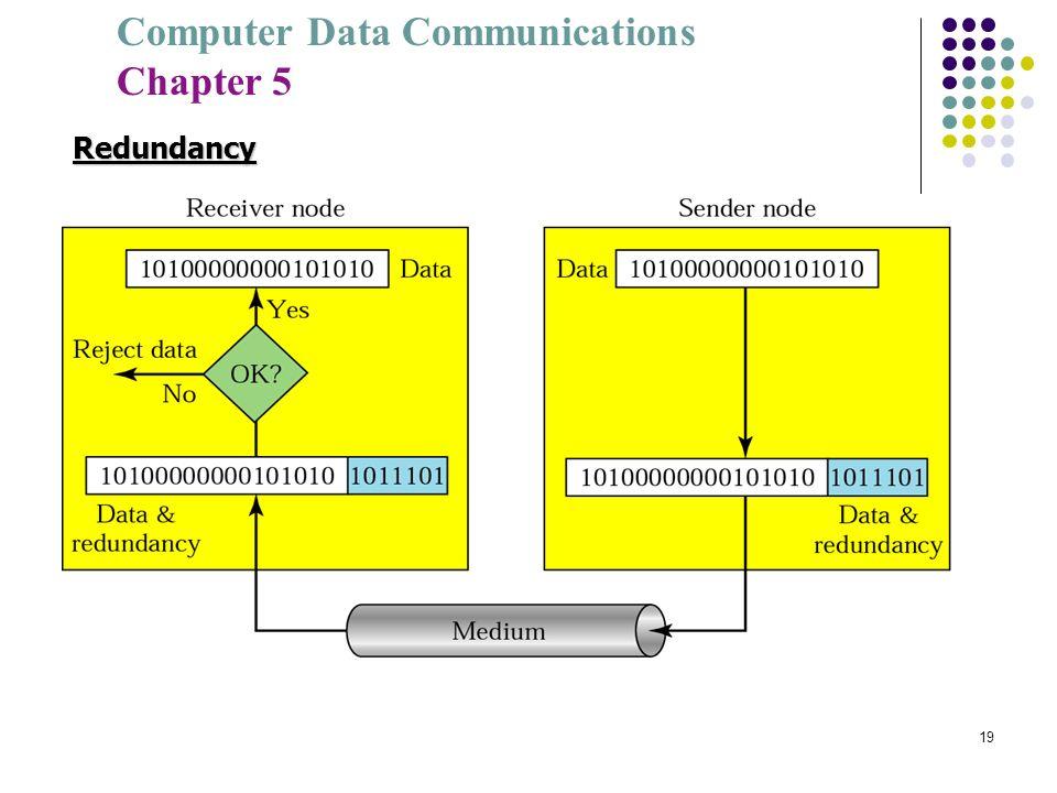 Computer Data Communications Chapter 5 19 Redundancy