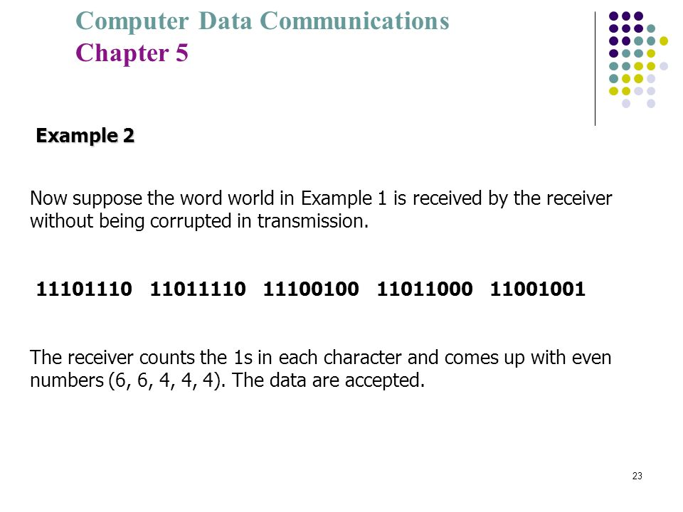 Computer Data Communications Chapter 5 23 Example 2 Now suppose the word world in Example 1 is received by the receiver without being corrupted in tra