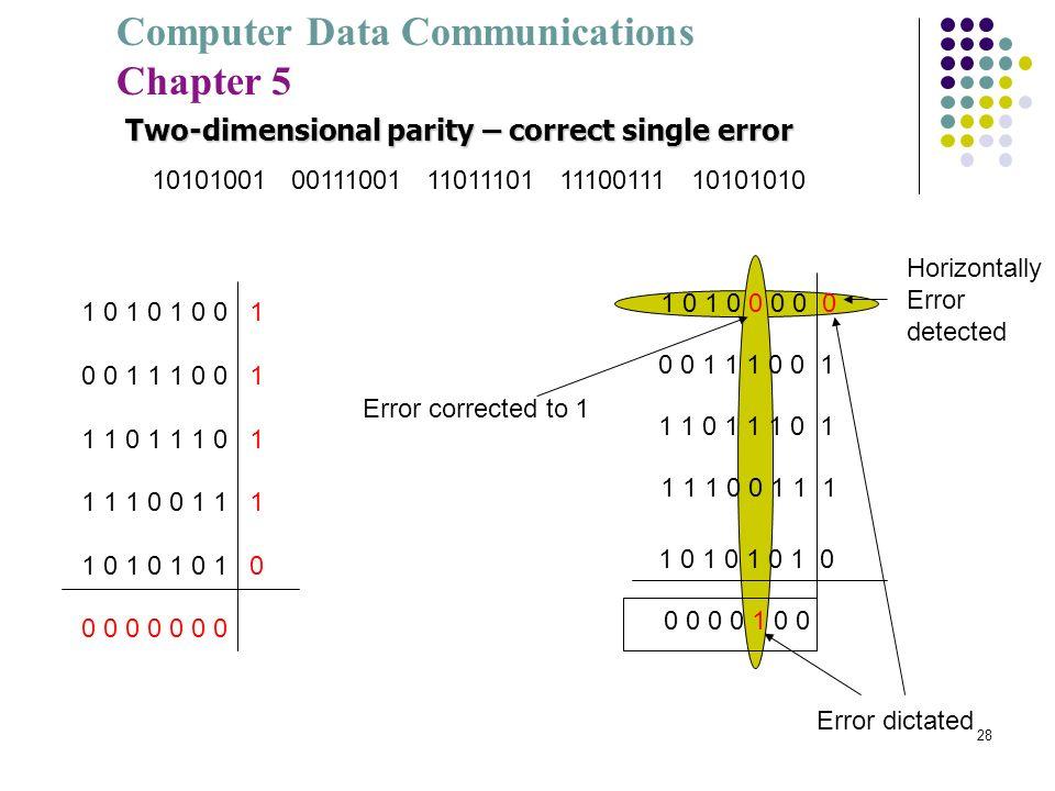 Computer Data Communications Chapter 5 28 10101001 00111001 11011101 11100111 10101010 1 0 1 0 0 0 0 0 0 0 1 1 1 0 0 1 1 1 0 1 1 1 1 0 0 1 1 1 1 0 1 0