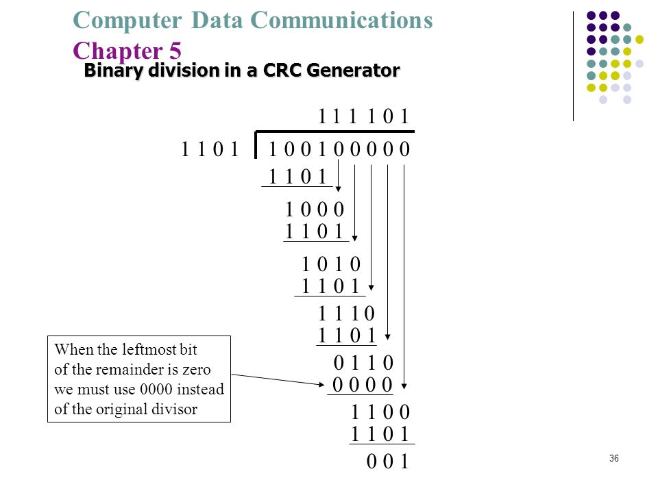 Computer Data Communications Chapter 5 36 1 0 0 1 0 0 0 0 01 1 0 1 1 0010 1 1010 1 1110 11 1 0 0 0 0 0 0110 1 1 1 0 1 100 When the leftmost bit of the