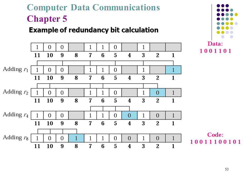 Computer Data Communications Chapter 5 53 Example of redundancy bit calculation