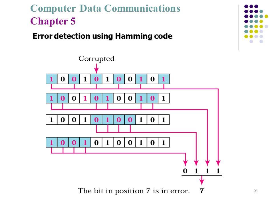 Computer Data Communications Chapter 5 54 Error detection using Hamming code