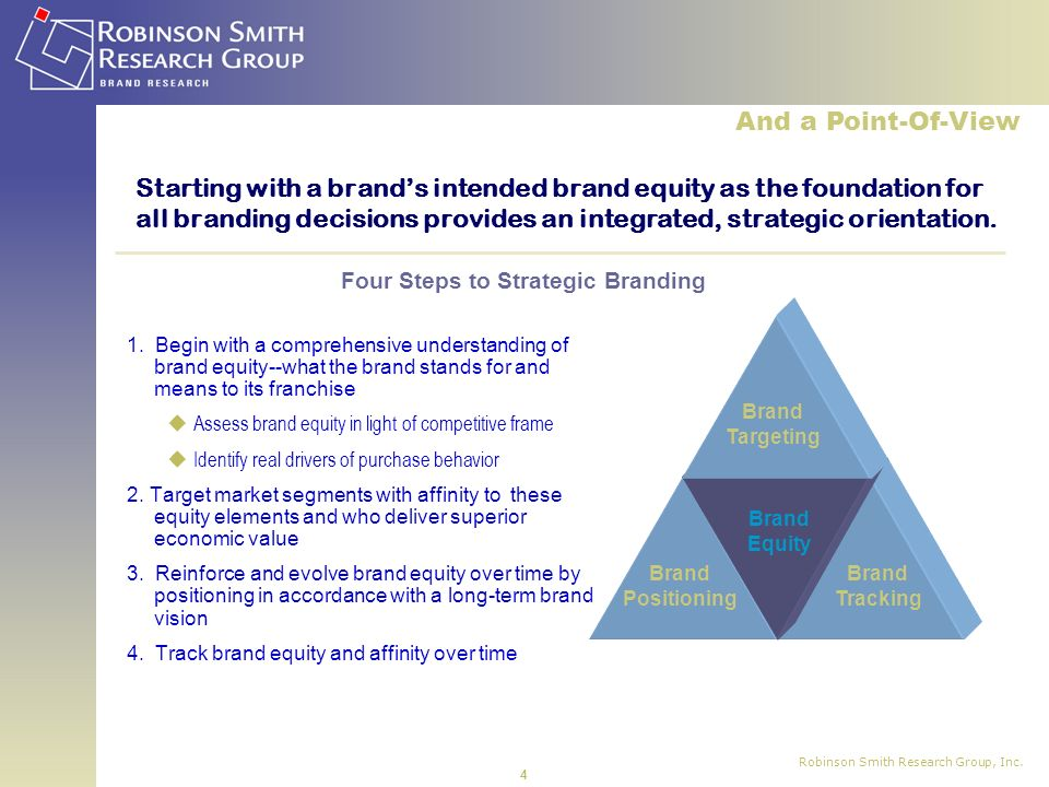 Robinson Smith Research Group, Inc. 4 Brand Targeting Brand Equity Brand Positioning Brand Tracking 1. Begin with a comprehensive understanding of bra
