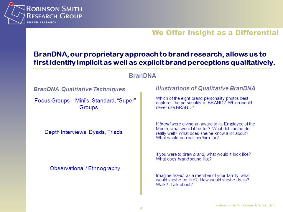 Robinson Smith Research Group, Inc. 6 BranDNA, our proprietary approach to brand research, allows us to first identify implicit as well as explicit br