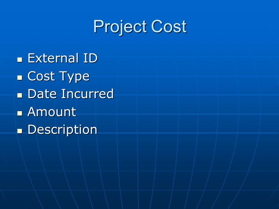 Project Cost External ID External ID Cost Type Cost Type Date Incurred Date Incurred Amount Amount Description Description