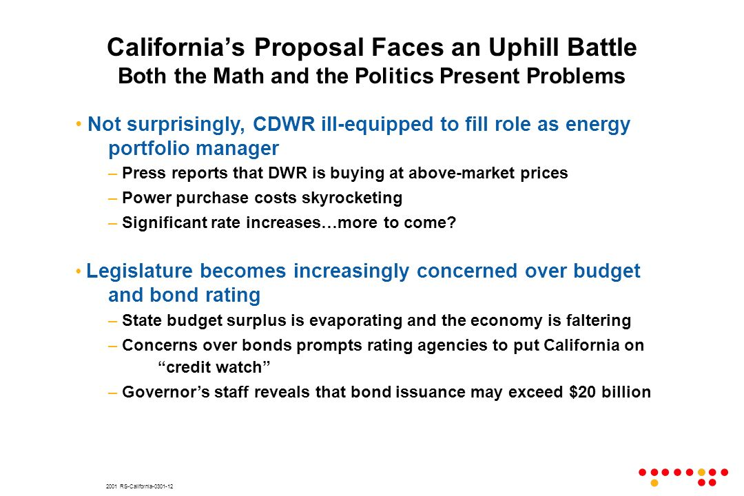 2001 RS-California-0301-12 Not surprisingly, CDWR ill-equipped to fill role as energy portfolio manager – Press reports that DWR is buying at above-market prices – Power purchase costs skyrocketing – Significant rate increases…more to come.