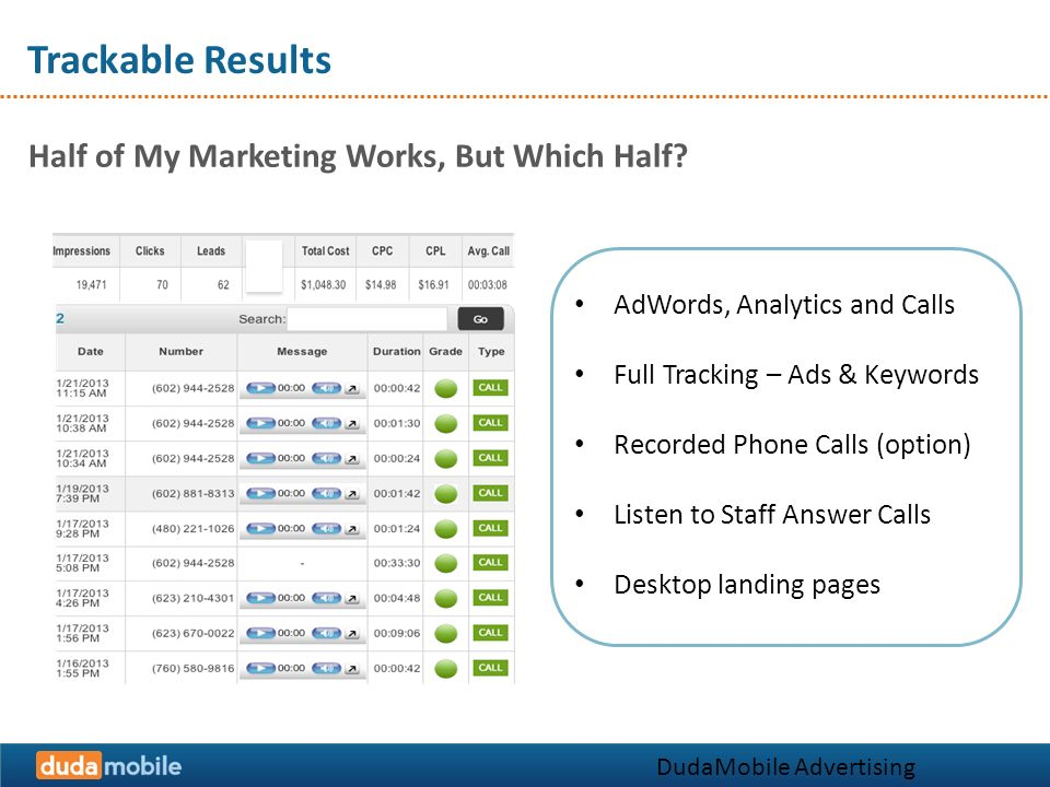 Trackable Results Half of My Marketing Works, But Which Half? AdWords, Analytics and Calls Full Tracking – Ads & Keywords Recorded Phone Calls (option