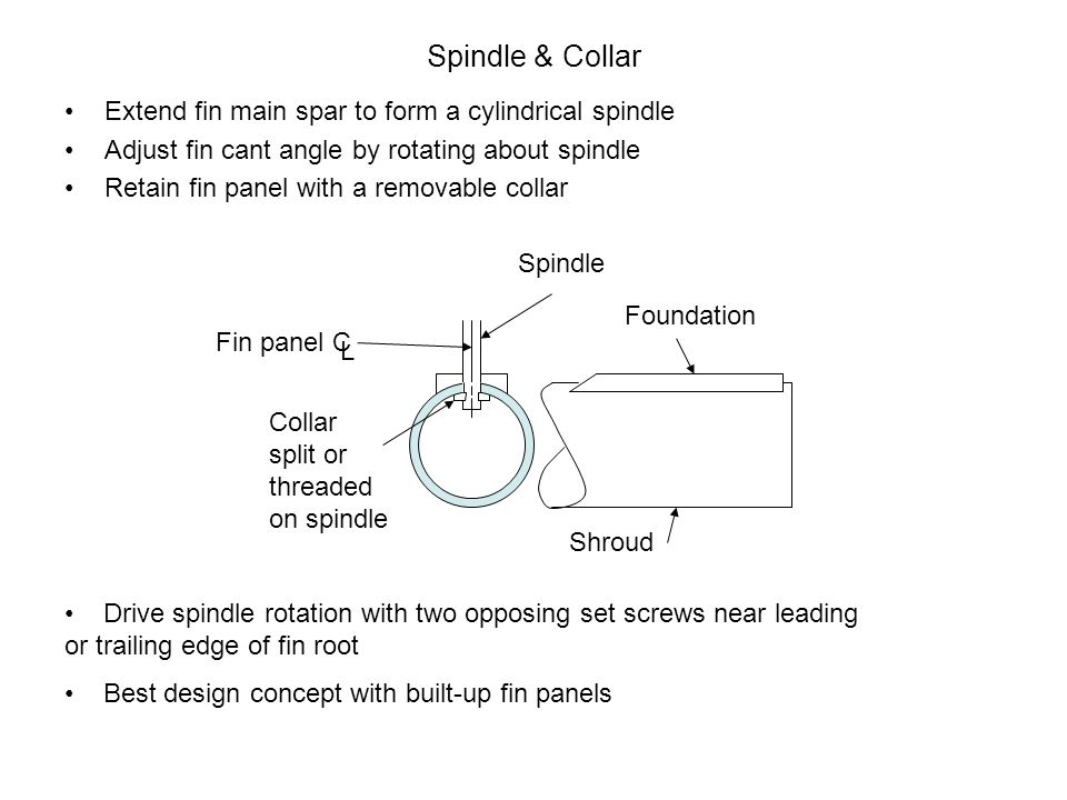 Spindle & Collar Extend fin main spar to form a cylindrical spindle Adjust fin cant angle by rotating about spindle Retain fin panel with a removable collar Fin panel C L Shroud Foundation Spindle Collar split or threaded on spindle Drive spindle rotation with two opposing set screws near leading or trailing edge of fin root Best design concept with built-up fin panels