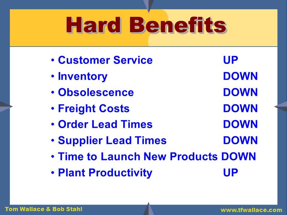Tom Wallace & Bob Stahl www.tfwallace.com Hard Benefits Customer ServiceUP Inventory DOWN ObsolescenceDOWN Freight CostsDOWN Order Lead TimesDOWN Supp