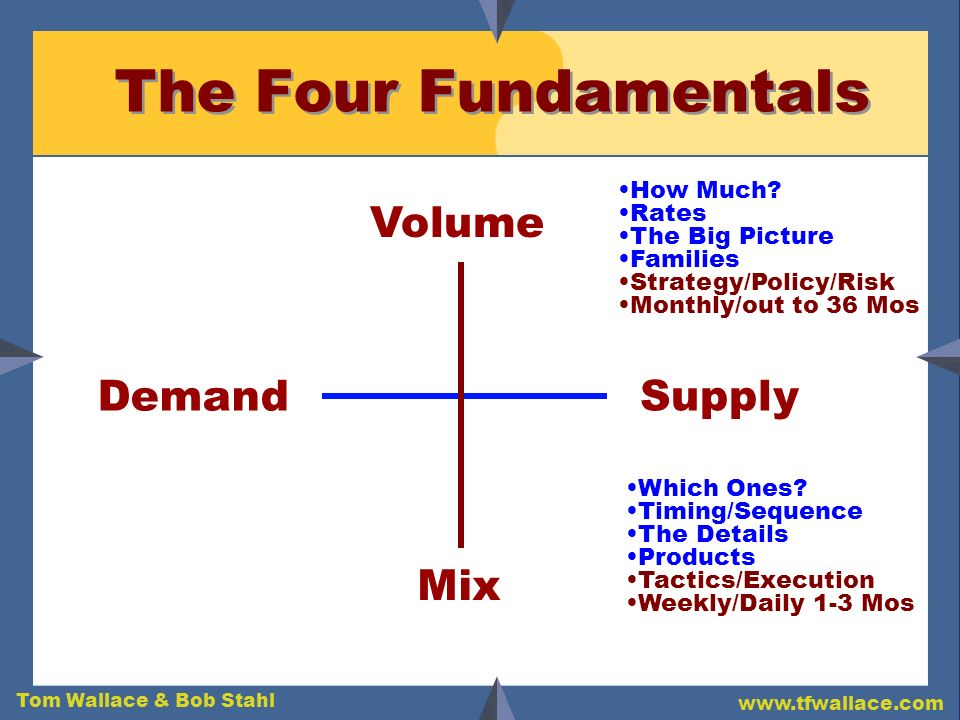 Tom Wallace & Bob Stahl www.tfwallace.com The Four Fundamentals Demand Supply Volume Mix How Much? Rates The Big Picture Families Strategy/Policy/Risk