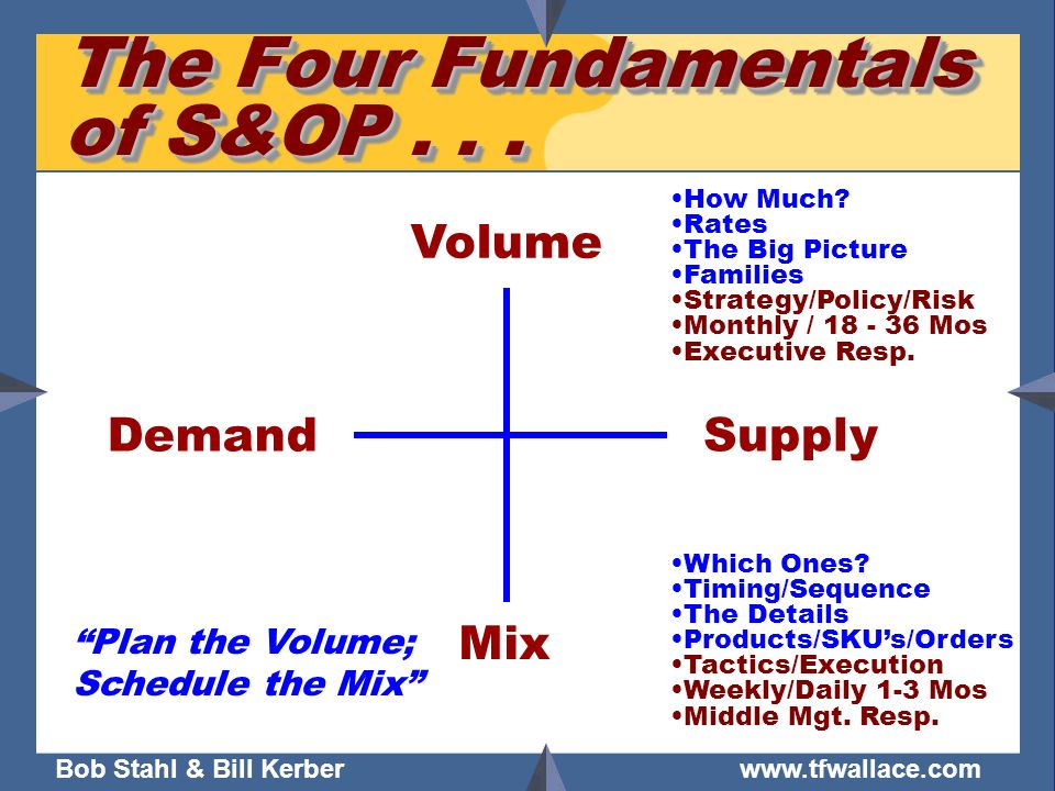 Bob Stahl & Bill Kerber www.tfwallace.com The Four Fundamentals of S&OP... Demand Supply Volume Mix How Much? Rates The Big Picture Families Strategy/