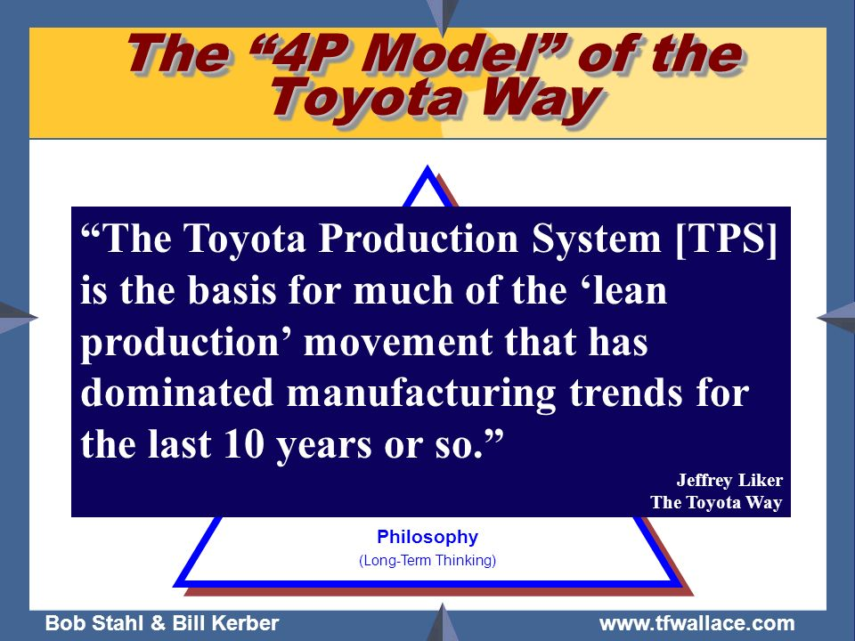 Bob Stahl & Bill Kerber www.tfwallace.com The 4P Model of the Toyota Way Problem Solving (Continuous Improvement & Learning) People & Partners (Respec