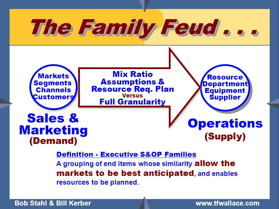 Bob Stahl & Bill Kerber www.tfwallace.com The Family Feud... Resource Department Equipment Supplier Operations (Supply) // Definition - Executive S&OP