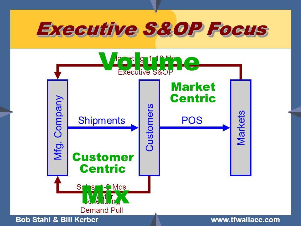 Bob Stahl & Bill Kerber www.tfwallace.com Executive S&OP Focus Mfg. CompanyMarketsCustomers ShipmentsPOS Sales: 1-3 Mos Master Scheduling Demand Pull