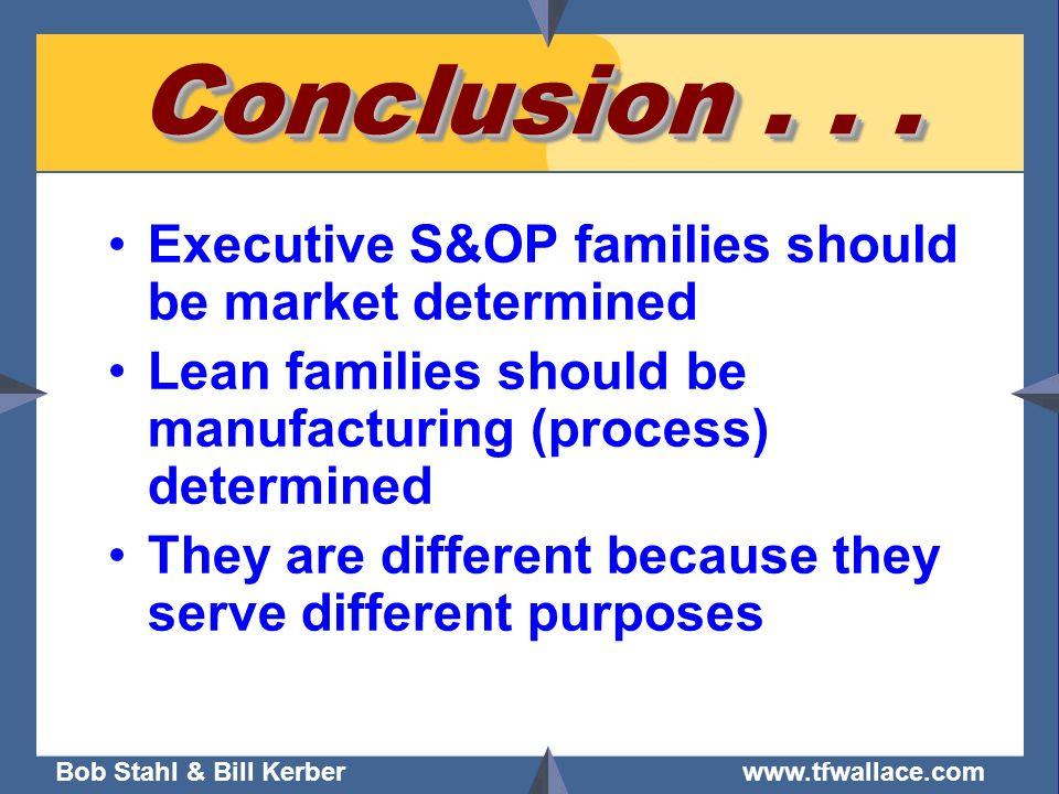 Bob Stahl & Bill Kerber www.tfwallace.com Conclusion... Executive S&OP families should be market determined Lean families should be manufacturing (pro