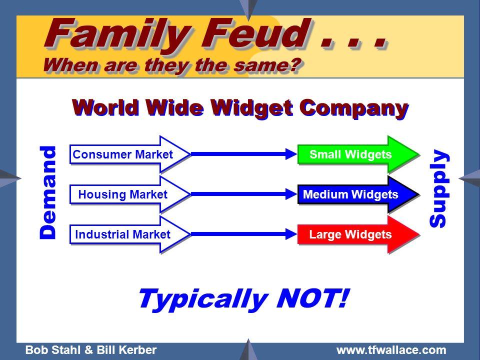 Bob Stahl & Bill Kerber www.tfwallace.com Family Feud... When are they the same? Small Widgets Medium Widgets Large Widgets Consumer Market Housing Ma