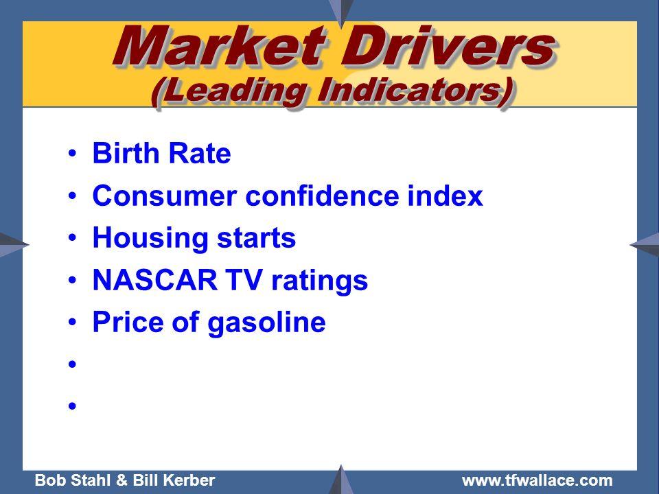 Bob Stahl & Bill Kerber www.tfwallace.com Market Drivers (Leading Indicators) Birth Rate Consumer confidence index Housing starts NASCAR TV ratings Pr