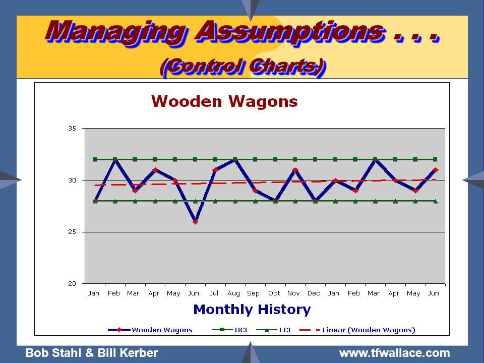 Bob Stahl & Bill Kerber www.tfwallace.com Managing Assumptions... (Control Charts)