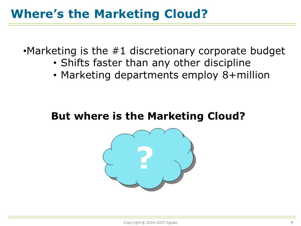 Copyright © 2004-2007 Jigsaw Marketing Cloud The Marketing Cloud is here.