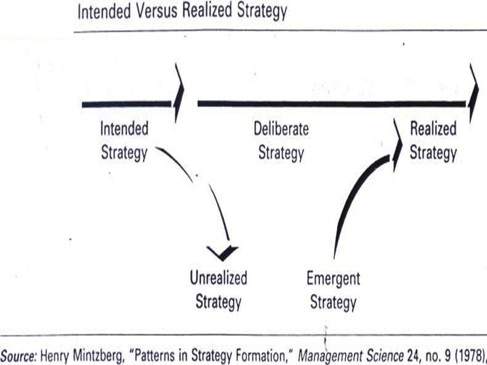 THE STEPS TO STRATEGIC STAKEHOLDER MANAGEMENT 1.