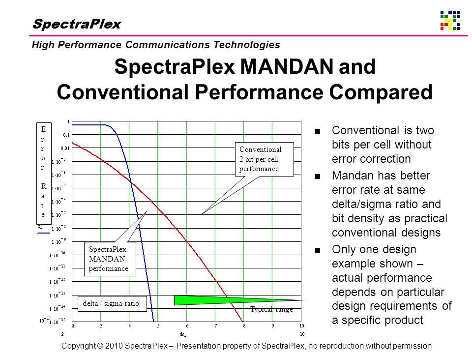Copyright © 2010 SpectraPlex – Presentation property of SpectraPlex, no reproduction without permission SpectraPlex High Performance Communications Te