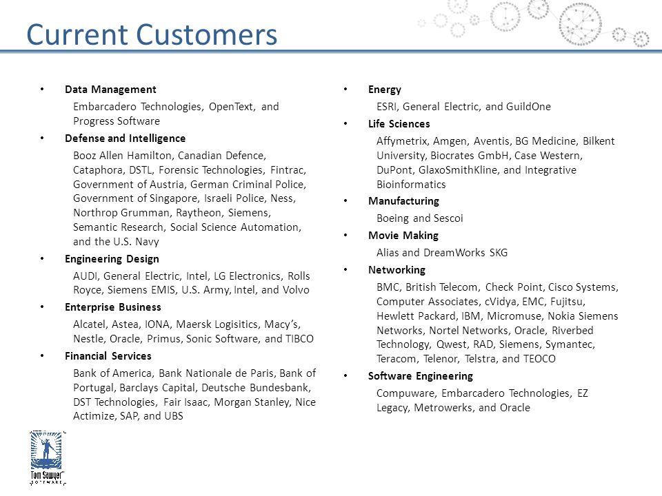 Data Management Embarcadero Technologies, OpenText, and Progress Software Defense and Intelligence Booz Allen Hamilton, Canadian Defence, Cataphora, D