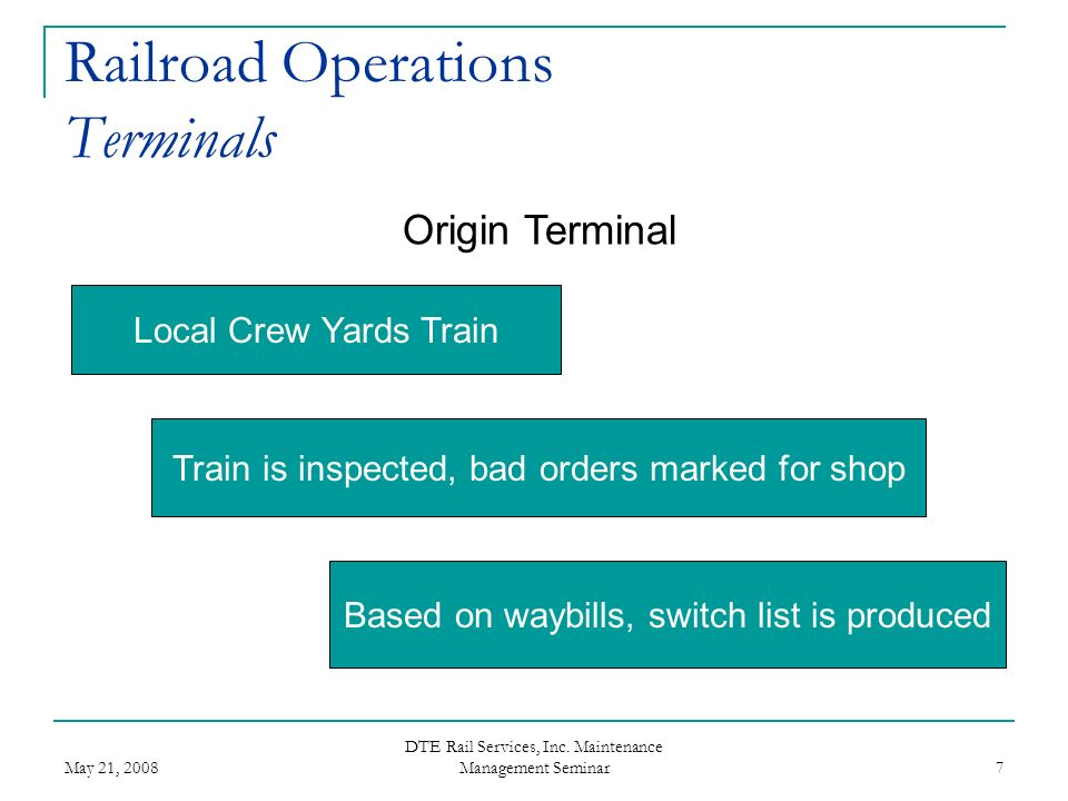 May 21, 2008 DTE Rail Services, Inc. Maintenance Management Seminar 8 Railroad Operations Terminals