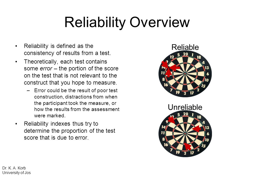 Reliability Overview Reliability is defined as the consistency of results from a test. Theoretically, each test contains some error – the portion of t