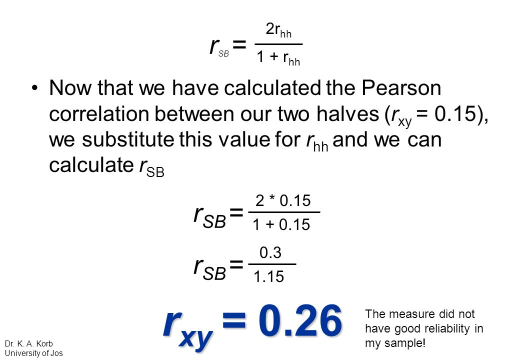 Now that we have calculated the Pearson correlation between our two halves (r xy = 0.15), we substitute this value for r hh and we can calculate r SB