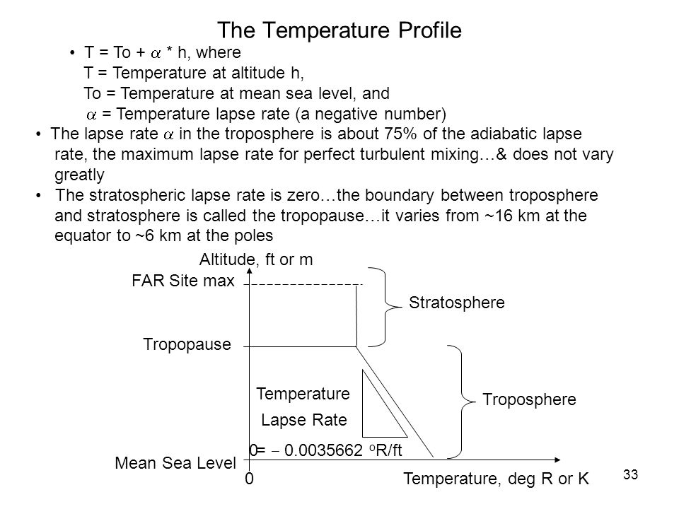 33 The Temperature Profile The temperature in the stratosphere is constant –No convective mixing and very little turbulence Temperature, deg R or K Al