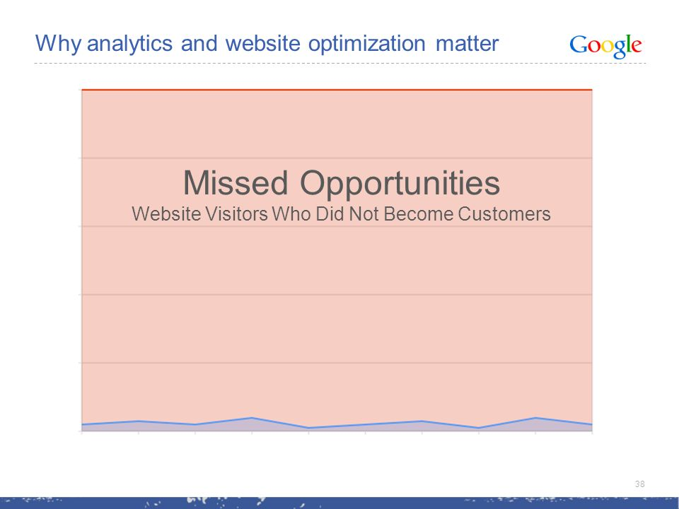 Missed Opportunities Website Visitors Who Did Not Become Customers Why analytics and website optimization matter 38