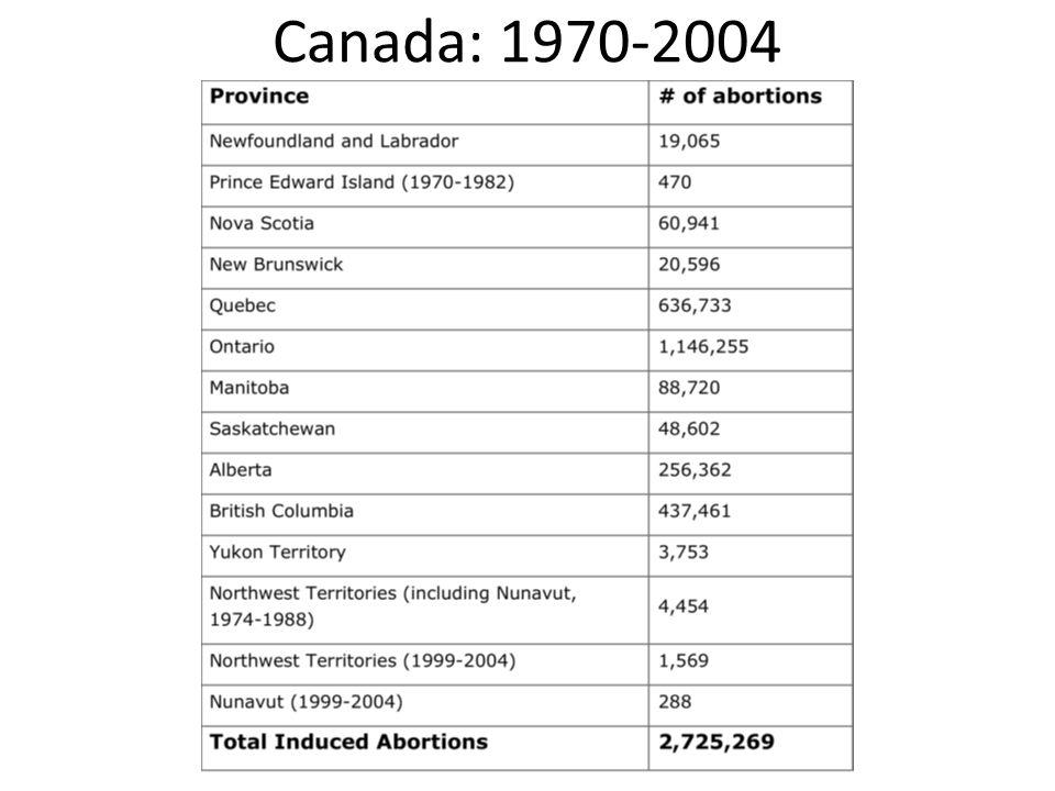 Canada: 1970-2004