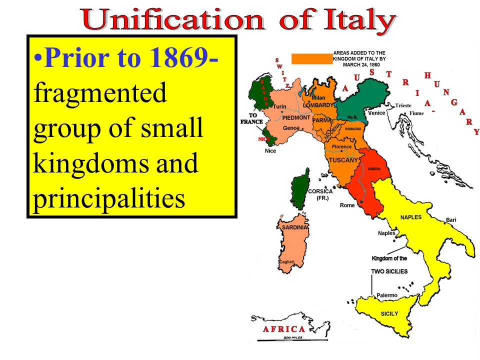 Prior to 1869- fragmented group of small kingdoms and principalities