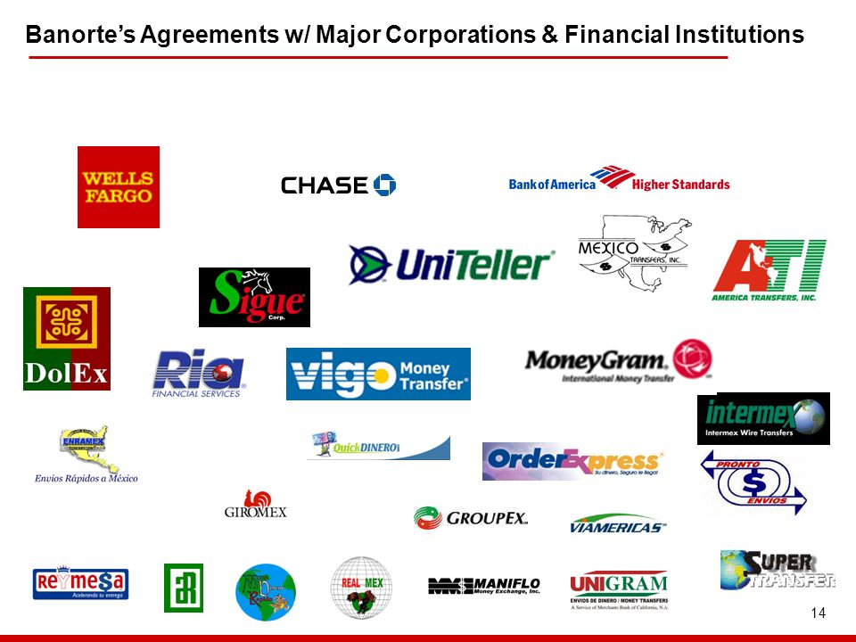 14 Banortes Agreements w/ Major Corporations & Financial Institutions