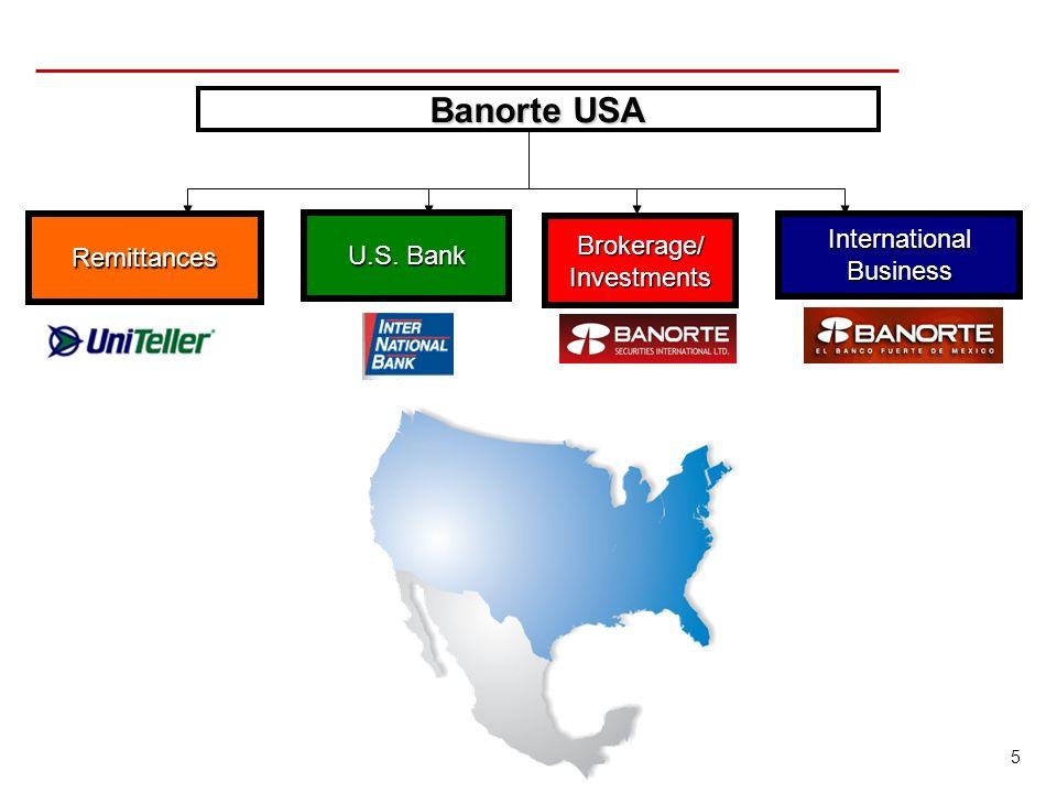 5 Banorte USA Remittances U.S. Bank U.S. Bank Brokerage/ Investments Brokerage/ Investments International Business International Business