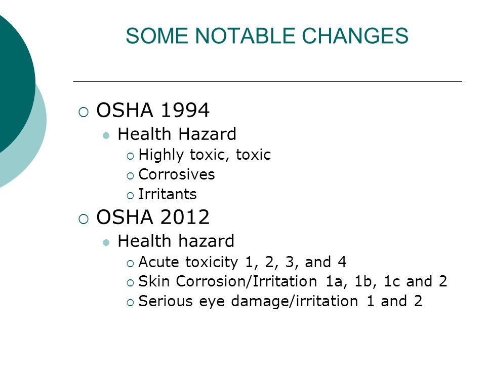 SOME NOTABLE CHANGES OSHA 1994 Health Hazard Highly toxic, toxic Corrosives Irritants OSHA 2012 Health hazard Acute toxicity 1, 2, 3, and 4 Skin Corro