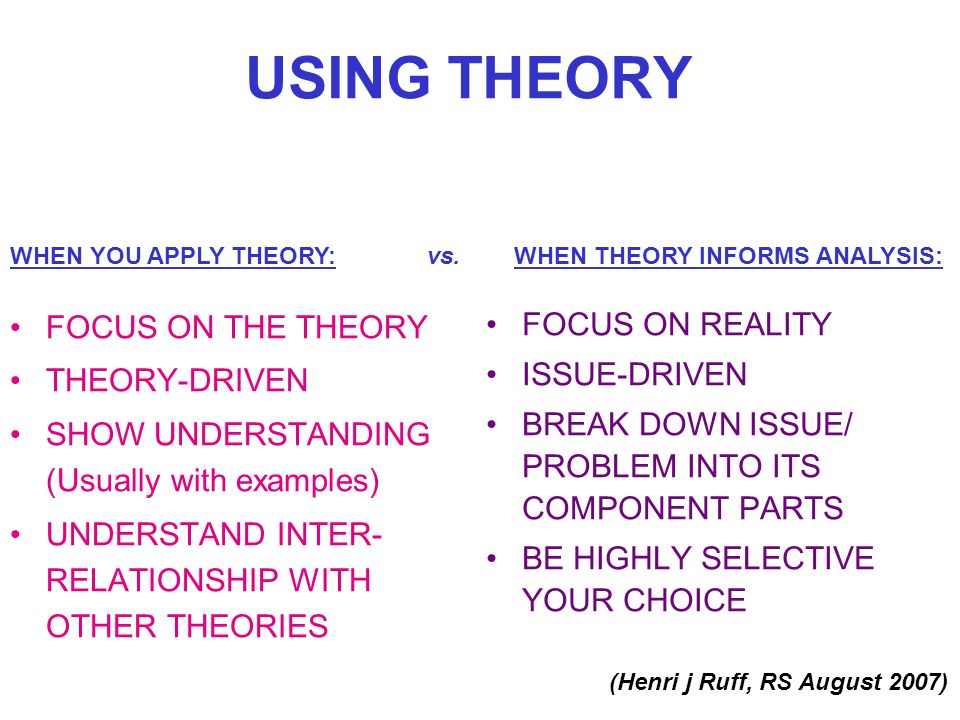 USING THEORY FOCUS ON THE THEORY THEORY-DRIVEN SHOW UNDERSTANDING (Usually with examples) UNDERSTAND INTER- RELATIONSHIP WITH OTHER THEORIES FOCUS ON REALITY ISSUE-DRIVEN BREAK DOWN ISSUE/ PROBLEM INTO ITS COMPONENT PARTS BE HIGHLY SELECTIVE YOUR CHOICE (Henri j Ruff, RS August 2007) WHEN YOU APPLY THEORY: vs.