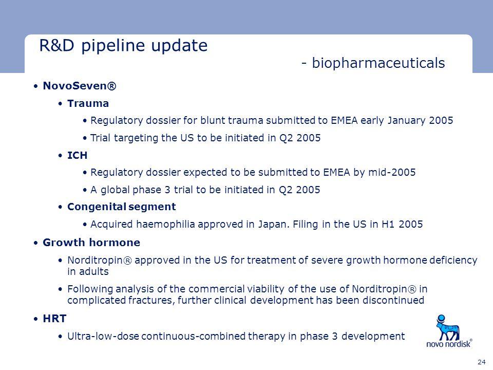 Minimum clear space Minimum clear space Last text line 24 R&D pipeline update - biopharmaceuticals NovoSeven® Trauma Regulatory dossier for blunt trau