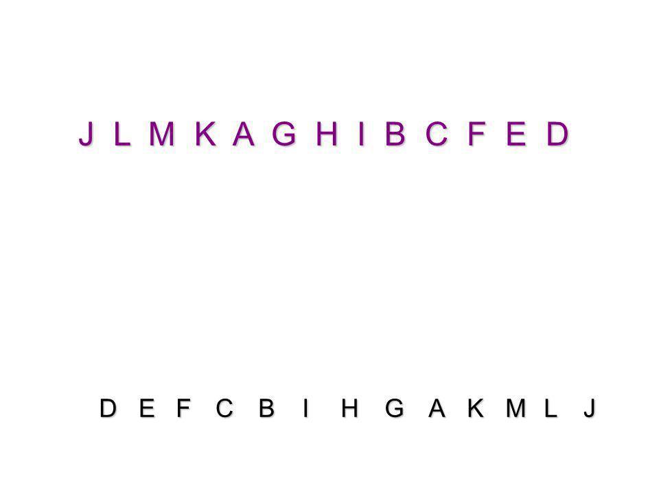 DEFCBIHGAKMLJ J L M K A G H I B C F E D
