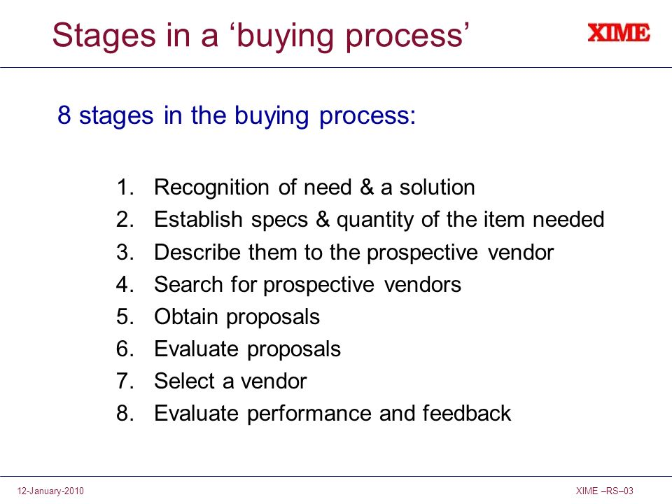 XIME –RS–0312-January-2010 Stages in a buying process 8 stages in the buying process: 1.Recognition of need & a solution 2.Establish specs & quantity