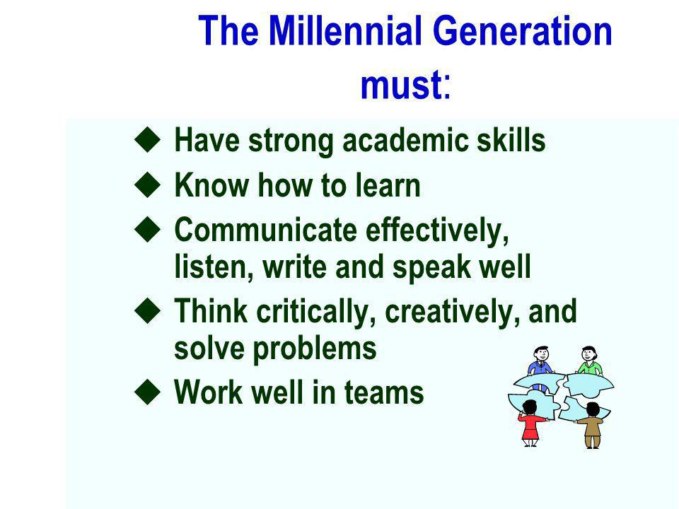The Millennial Generation must : Have strong academic skills Know how to learn Communicate effectively, listen, write and speak well Think critically,