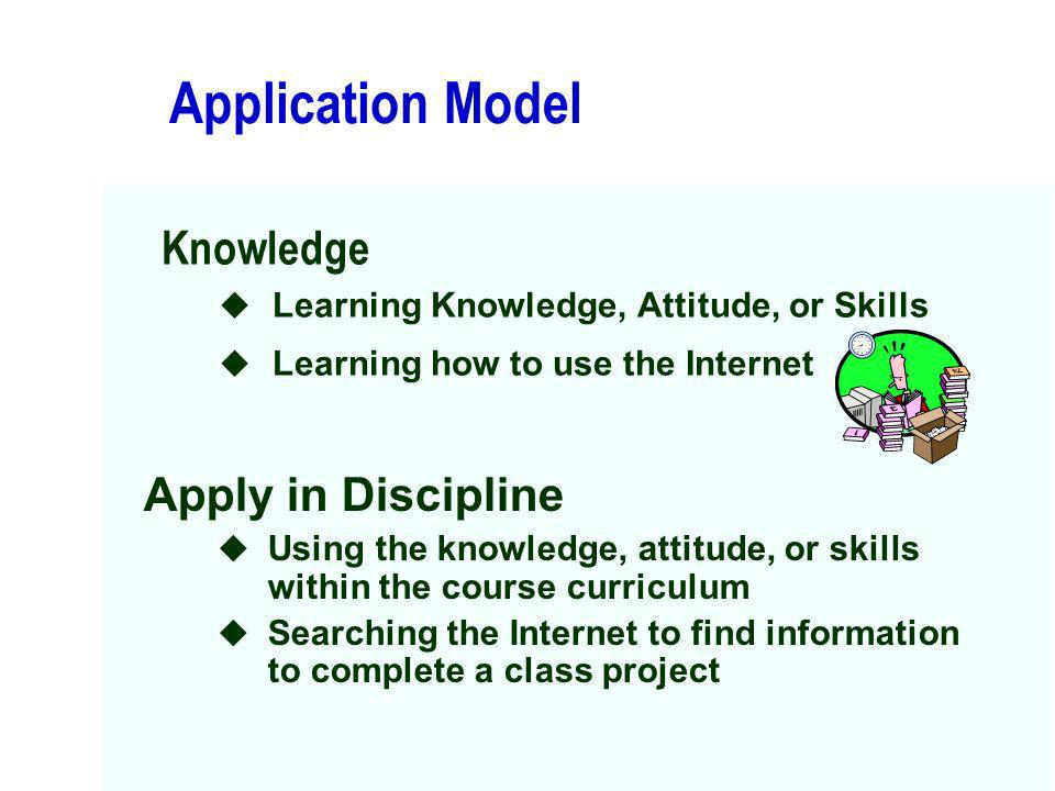 Application Model Knowledge Learning Knowledge, Attitude, or Skills Learning how to use the Internet Apply in Discipline u Using the knowledge, attitu