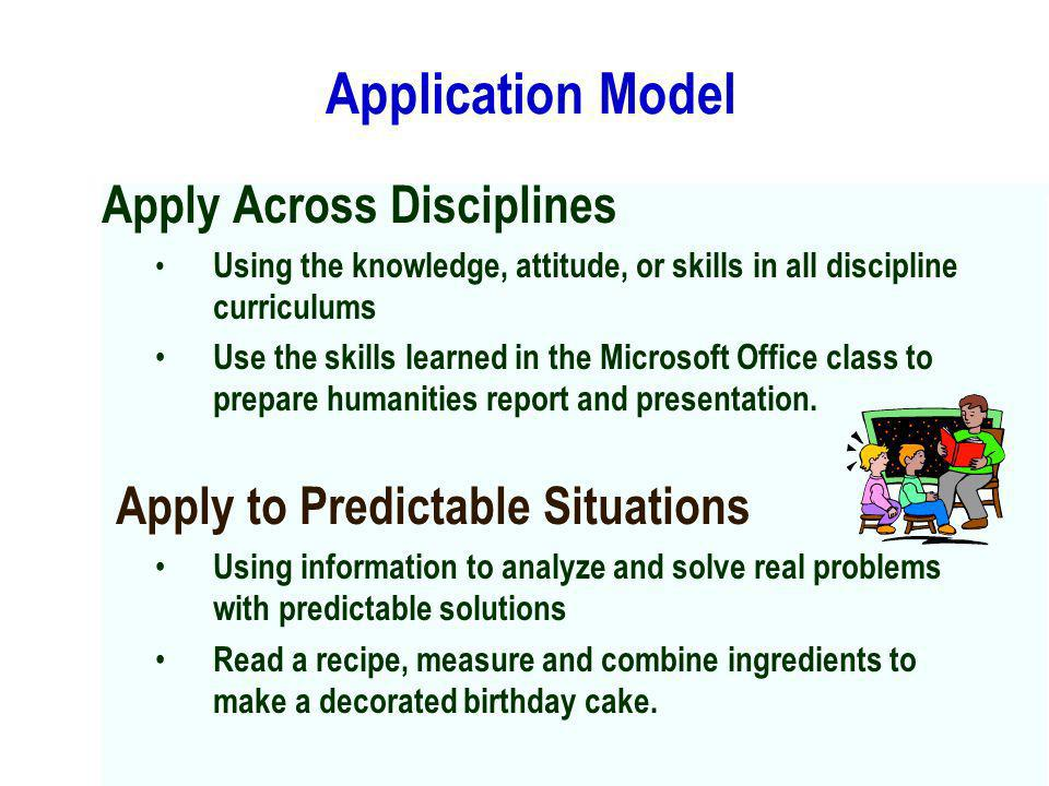 Application Model Apply Across Disciplines Using the knowledge, attitude, or skills in all discipline curriculums Use the skills learned in the Micros
